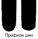tyres_profiles.jpg